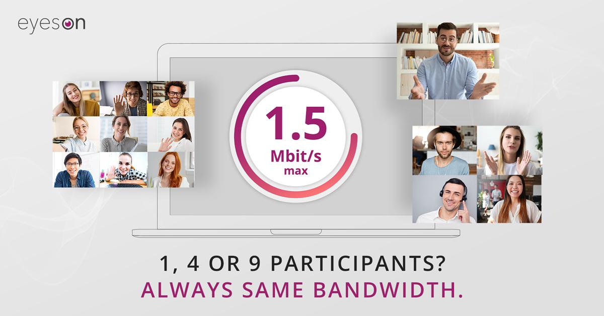 eyeson's patented single stream technology needs 3 times less bandwidth